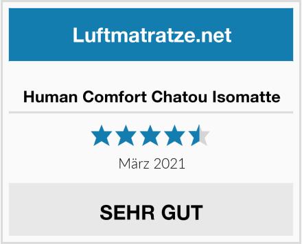Human Comfort Chatou Isomatte Test
